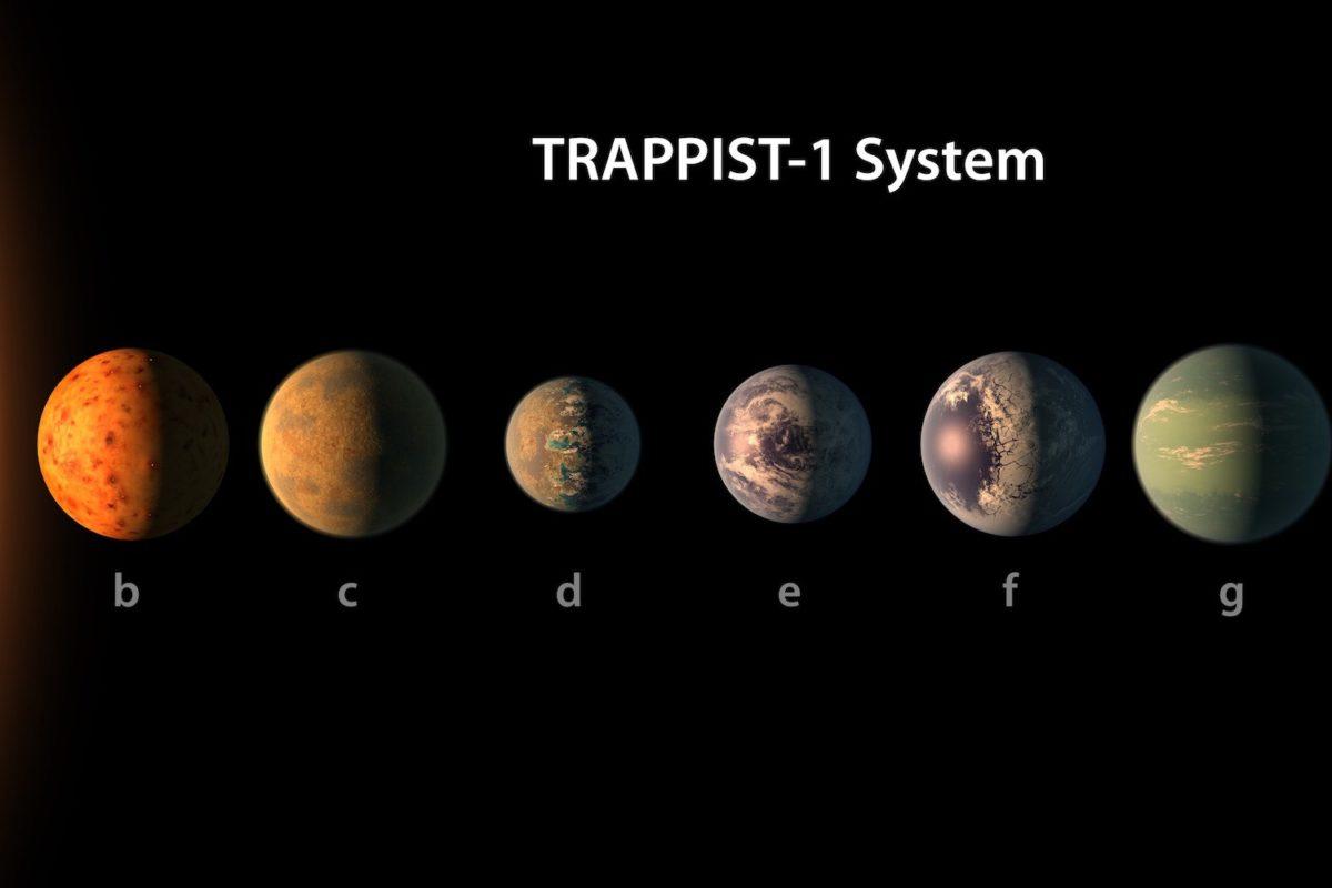 Descubren sistema solar con siete planetas como la Tierra